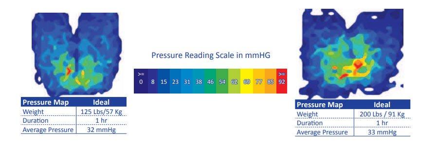 cushion prism ideal pressure